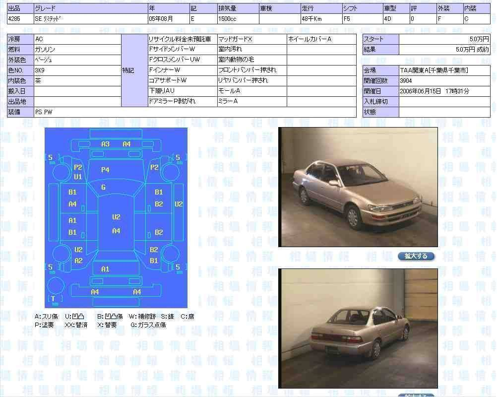 Japanese Used Car export, Buy from Trade Adventurers  Japan