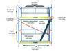 Scaffolding modules and formworks