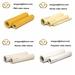 PBO/Kevlar roller sleeve for aluminium extrusion handling system