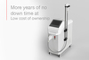 RL Secret - Professional laser diode system for hair removal