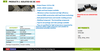 SMD DC-DC Converter: TPET - 1W  - 1KVDC Isolation - Single Output
