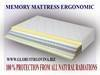 Memory mattress Octagon