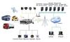 4ch full D1 3g/wifi/gps vehicle Mobile DVR