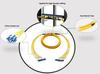 LC Premium Uniboot Patch Cords Reversible Polarity