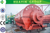 High profits waste tyre pyrolysis plant