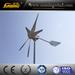Sunning Wind Turbines