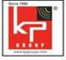 K.P. Buildcon Pvt. Ltd: Regular Seller, Supplier of: cable trays, fabrication galvanizing structures, pipe structures, solar mounting structures, substation structures, switch yard structcures, telecommunication tower structures, transmission tower structures, wind mill tower structures.