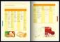 Shanghai Tianjia Biochemical Co., Ltd.: Seller of: ascorbic acid, citric acid, potassium sorbate, vanillin, insoitol, phosphates, ammonium bicarbonate, sweeteners, cmc.