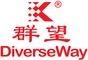 Kunwong Technology Limited: Regular Seller, Supplier of: power bank, tablet pc, gps navigation device, smart phone, bluetooth sound box.