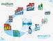 Makom International Co., Ltd: Seller of: detergent powder, washing powder, laundry powder, fabric softener, liquid detergent, handwashing liquid, dishwashing liquid, detergent.