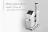 RL Secret - Professional laser diode system for hair removal