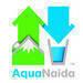 Aqua Naida Water