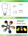 A19 A60 E27 B22 10W 12W Dimmable Non-Dimmable LED Bulb