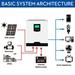 SAKO Hybrid Solar Inverter 3KW 5KW with MPPT solar controller