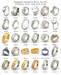 Stainless steel ring / pendant