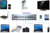 WT-640 Series Wireless simultaneous translation