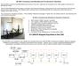 Modular Biodiesel Production Processor