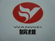 WanWei Group